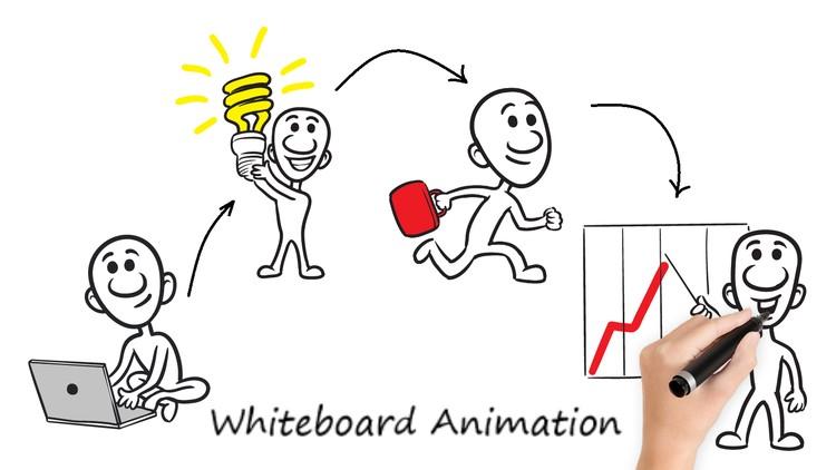 Udemy 100 Off Creative Whiteboard Animation Videos Using Videoscribe V2