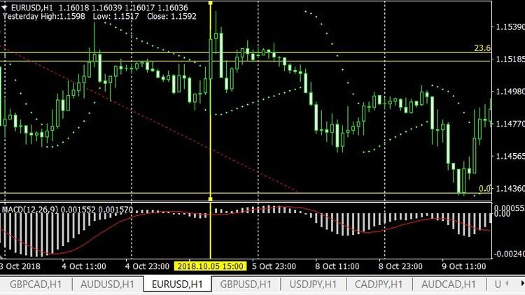 Udemy forex trading